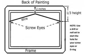 framingIllustration