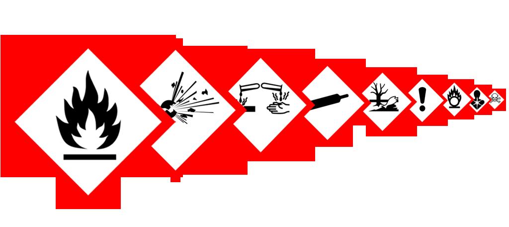 Ghs Hazard Communication Overview