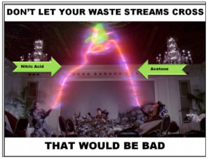 WasteStreams