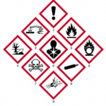 Coposite of hazard signs.