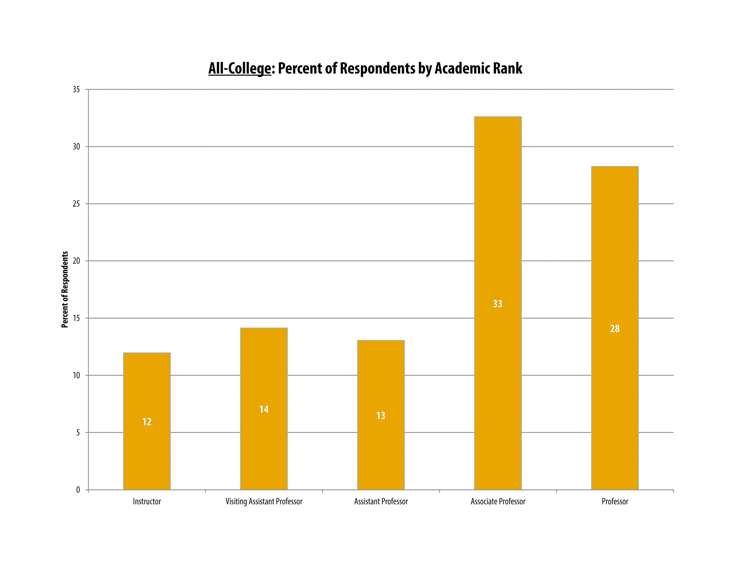 itech_survey_2016_demographics_page_1