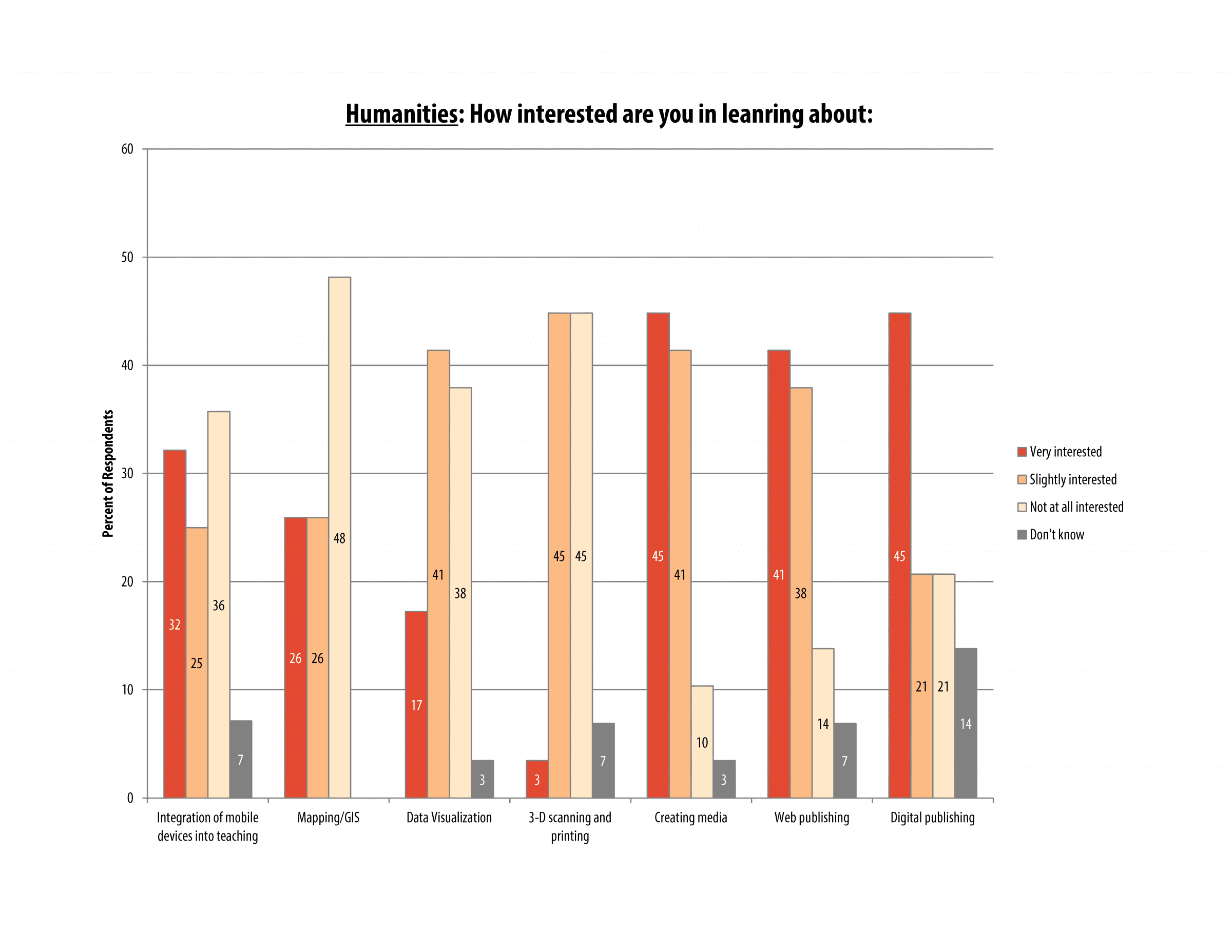 itech_survey_2016_humanities_page_01