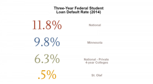 outcomes-financial-indep-3 (2)