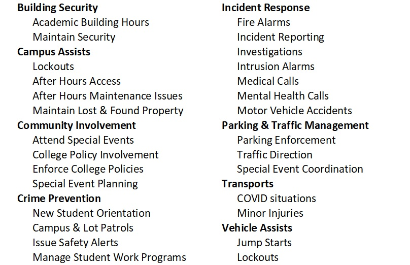 officer and department responsibilities